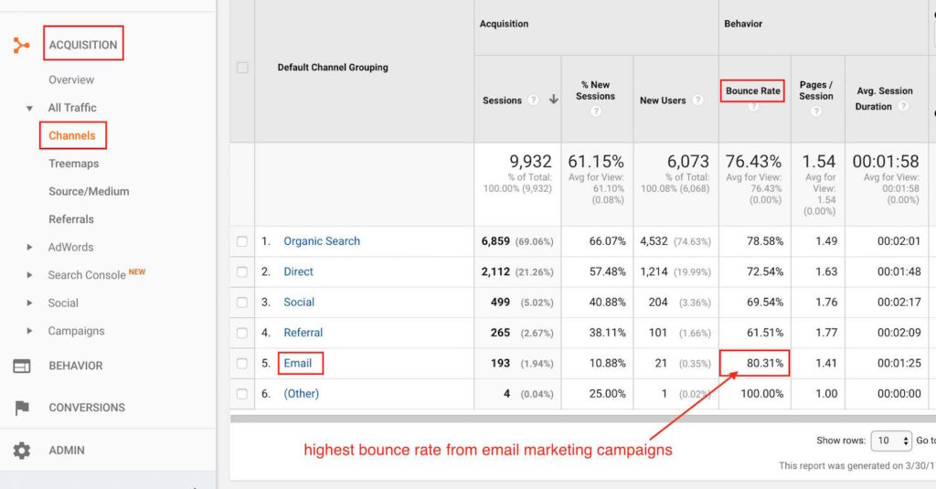 This is how to check Bounce Rate per Traffic Source in your Google Analytics Dashboard