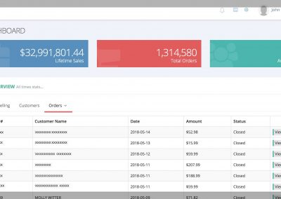 KTMDashboard – In Progress