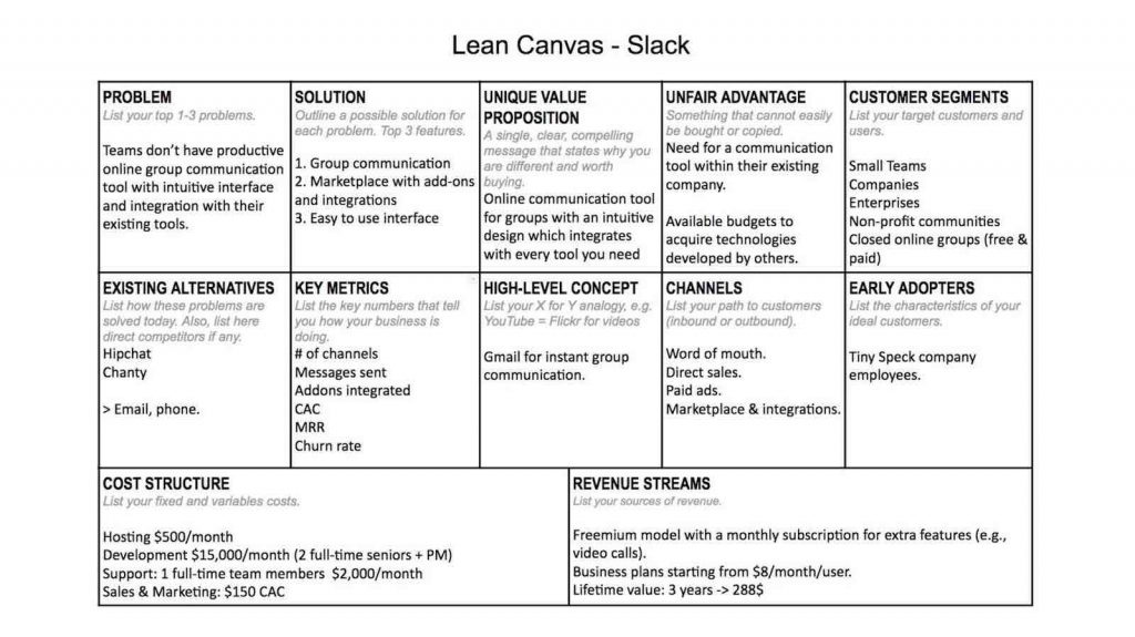 Lean Canvas Example Projected for Slack App