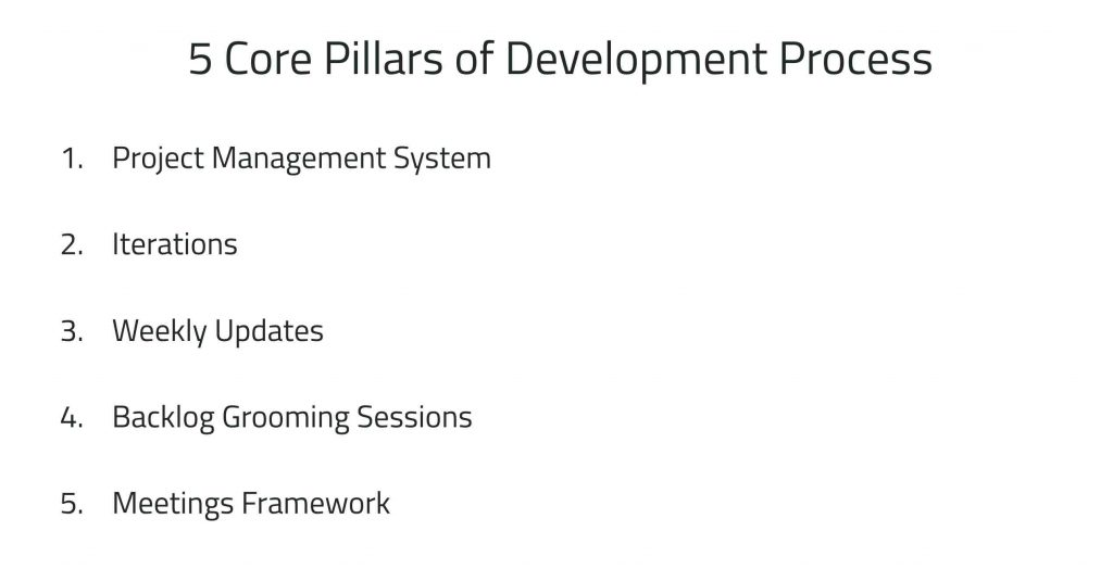 Core Project Management Activities for Successful Dev Process